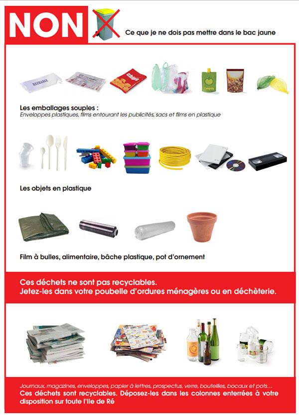 Déchets non recyclables : à mettre dans les ordures ménagères (emballages souples, objets plastiques, films). Journaux, prospectus, verre : utiliser les points d'apport volontaires.