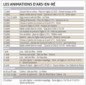 ars-animations